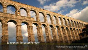 Saluran Air Terbesar Romawi